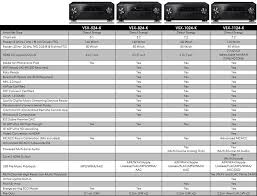 Pioneer Vsx 524 K Audio And Video Component Receivers