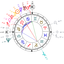 Astrology And Natal Chart Of Roger Meddows Taylor Born On
