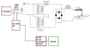 welding equipment diagram wiring diagram operations