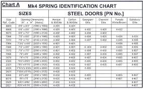 industrial garage door dimensions. Exellent Garage Door Sizes Chart Inspiring Industrial Garage Dimensions With Standard  Throughout Commercial Remodel 8 Kitchen   To Industrial Garage Door Dimensions S
