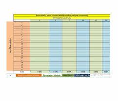 Depreciation Schedule Calculator 35 Depreciation Schedule Templates For Rental Property Car