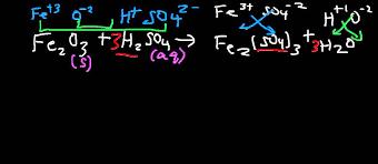 fe2o3 h2so4 balanced chemical equation and net ionic equation