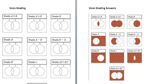 Shade Venn Diagram Venn Diagrams Solve My Maths