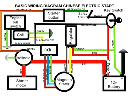 wiring baja diagram 90cc 8cgqx shelectrik com wiring baja diagram 90cc 8cgqx quad wiring diagram scooter wiring diagram quad parts diagram quad wiring