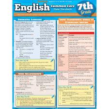 English Common Core 7th Grade Laminated Study Guide