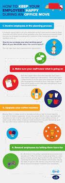 office motivation ideas. 1. Involve Employees In The Planning Process Office Motivation Ideas C