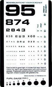 Visual Acuity Snellen Chart How To Use Rosenbaum Pocket Screener Eye Chart