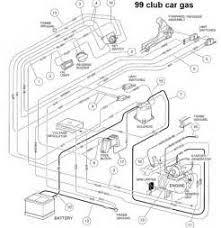wiring diagram club car 2000 the wiring diagram readingrat net 1982 Club Car Wiring Diagram 2000 club car wiring diagram gas images 2007 club car ds golf car, wiring 1982 club car wiring diagram accelerator box