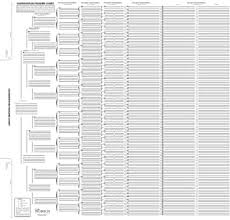 15 Generation Pedigree Chart Best Blank Genealogy Tree Chart Of 2019 Top Rated Reviewed