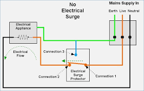 electrical surge protection fasett info clipsal surge protector wiring diagram electrical surge protection