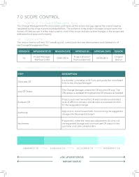 Change Management Template Free New Project Change Management Template Carpaty