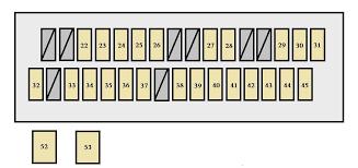 2006 saab 9 3 fuse box diagram vehiclepad 2005 saab 9 3 fuse saab 2006 fuse box saab printable wiring diagrams database