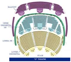 The O Show Las Vegas Seating Chart Showtimevegas Com Las Vegas Seating Charts