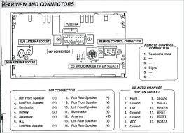mitsubishi triton radio wiring diagram mn 2005 stereo wonderful mitsubishi triton radio wiring diagram pdf at Mitsubishi Triton Wiring Diagram Pdf
