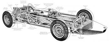 Formula 1 Frame Design Another Car Driver Centerspread Illustration From Gordon