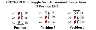 how does this switch work