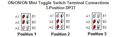guitarelectronics com pickup selector mini switch terminal guitar pickup selector mini switch terminal connections