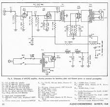 audio engineering magazine pt 4 schematics preservation sound today we ll look at some of the more interesting audio circuit plans and schematics from the first two years of audio engineering magazine