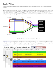 trailer wiring diagram for 4 way, 5 way, 6 way and 7 way circuits 4 Way Trailer Connector Wiring Diagram wiring diagram for a utility trailer the wiring diagram, wiring diagram trailer wiring diagram for 4 way 4 way trailer plug wiring diagram