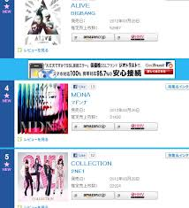 Oricon Chart Ranking Big Bang 2ne1 Rank Within The Top 5 On The Oricon Weekly