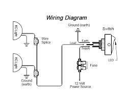 kc lights wiring diagram for jeep wrangler wiring diagrams for jeep diagram layout jk forum com on wiring how to install kc hilites rocker switch w led indicator green 97 kc