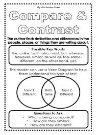 My Mini Anchor Chart Reflection On Readings Using Comparison And Contrast