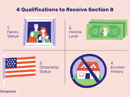 Medicaid Eligibility Income Chart Nyc You Must Meet These 4 Requirements To Receive Section 8