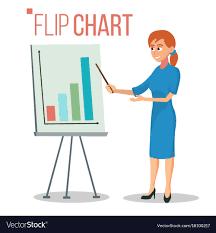 What Is Flip Chart Presentation Flip Chart Presentation Concept Woman