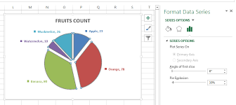 Microsoft Excel 2013 Charts Microsoft Excel 2013 How To Increase Gap Between Slices In