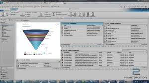 Funnel Chart In Qlikview Hit The Ground Running In 2013 With A Sales Funnel Chart