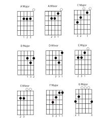 G2 Guitar Chord Chart Professional Guitar World October 2010