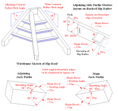 Irregular Hip Roof Jack Purlin Compound Angles In 2019