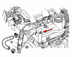 2001 grand prix engine diagram wiring diagram info 2001 pontiac grand prix engine diagram wiring diagram info 2001 pontiac grand prix gt engine diagram