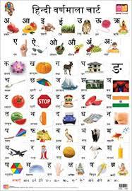 Hindi Letters Chart With English Buy Hindi Alphabet Front Back Educational Wall Charts