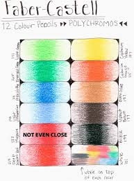 Faber Castell Polychromos Colored Pencils Review