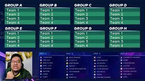 ไลฟ์สดการจับสลาก ยูฟ่าแชมป์เปี้ยนลีก รอบแบ่งกลุ่ม 2020-2021  [ใครจะเจอใครมาลุ้นกัน!!] - YouTube