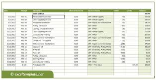 Excel Sample Chart Of Accounts Petty Cash Template For Excel Report Template Templates