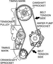 geo tracker ac relay diagram geo wiring diagram, schematic 1992 Geo Tracker Injector Diagram Wiring Schematic 1996 geo tracker wiring diagram as well wiring diagram for 2001 mitsubishi montero moreover 91 accord Geo Tracker Coolant Sensors