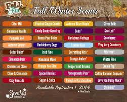Scentsy Fall Winter 2014 Scents