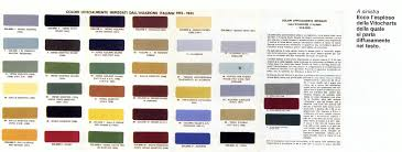 Max Meyer Paint Colour Chart Stormo Vitocharts New Colours For The Regia Aeronautica