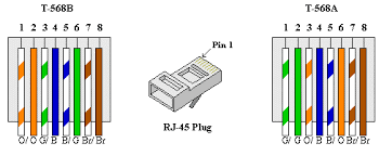 cat5 a connection wiring diagram schematics baudetails info how to wire your house cat 5 or 6 for ethernet networking 5