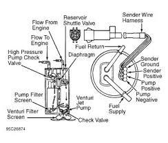 1985 Ford F250 Fuel Pump Wiring 88 Ford Ranger Fuel Pump Wiring Diagram