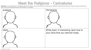 Buddhism And Christianity Venn Diagram Venn Diagram Buddhism Vs Hinduism Under Fontanacountryinn Com