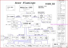 block diagram of laptop motherboard the wiring diagram motherboard circuit diagram nodasystech block diagram