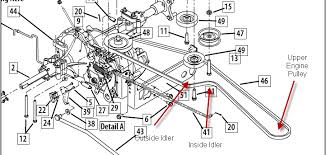 huskee supreme slt 5400h drive belt diagram i43 serv i need info or diagram for engine transmission drive belt installation trying to repair a friends lawn tractor and he has no manual any help greatl