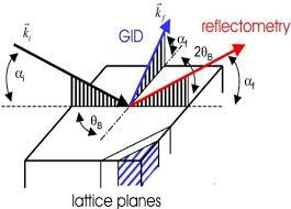 physics assignment help sample physics homework help sample reflectometry
