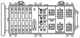 1994 1998 ford windstar fuse box diagram fuse diagram ford windstar fuse box diagram 1994 1998 ford windstar fuse box diagram