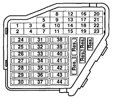 volkswagen jetta or golf fuse diagram for 1999 and newer ce1 fuse box at Vr6 Fuse Box Diagram