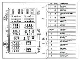 2006 infiniti fuse box wiring diagrams konsult fuse box infinity wiring diagram datasource 2006 infiniti g35 fuse box 2006 infiniti fuse box