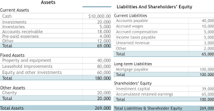 cash balance sheet template what is a balance sheet examples and free template
